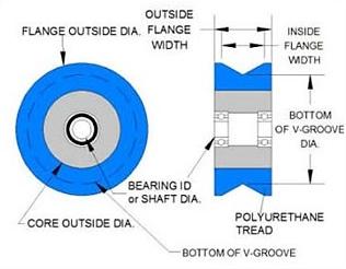 V-Groove Idler Wheel