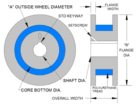 Double Flange Drive Wheel