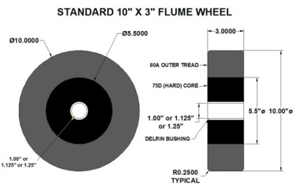 10X3FLUME-small