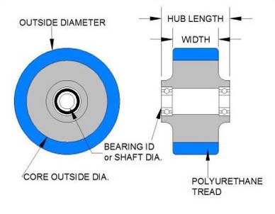 Extended Hub Wheel Idler With Bearings